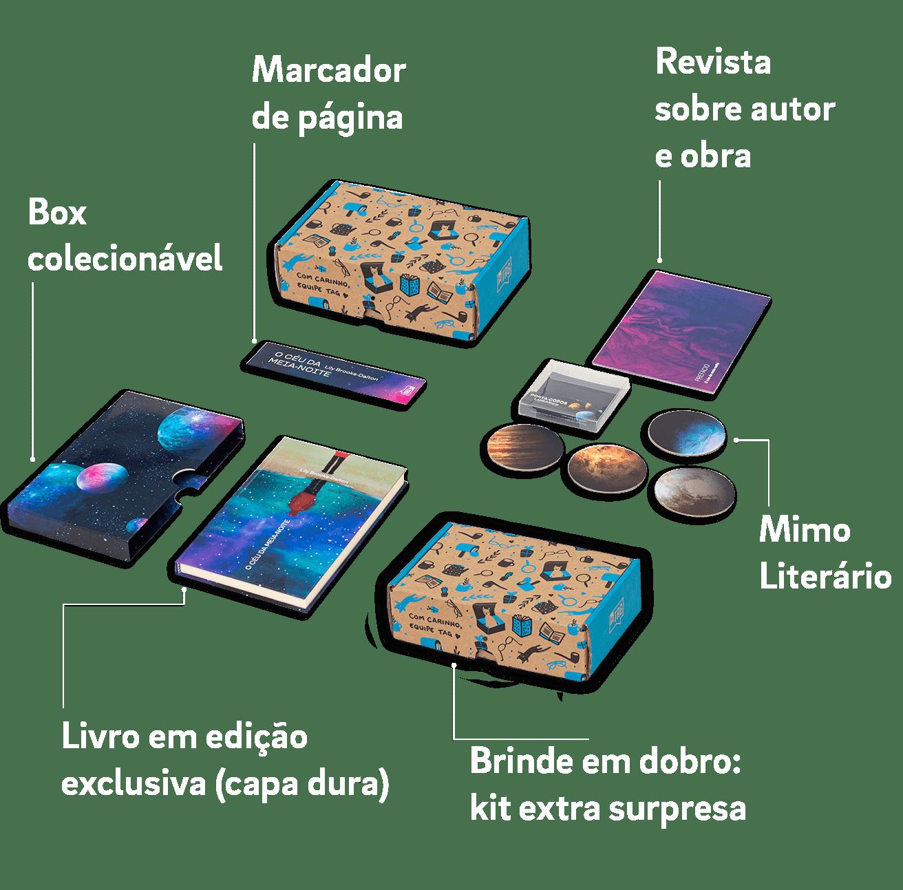 Kit Curadoria Anual